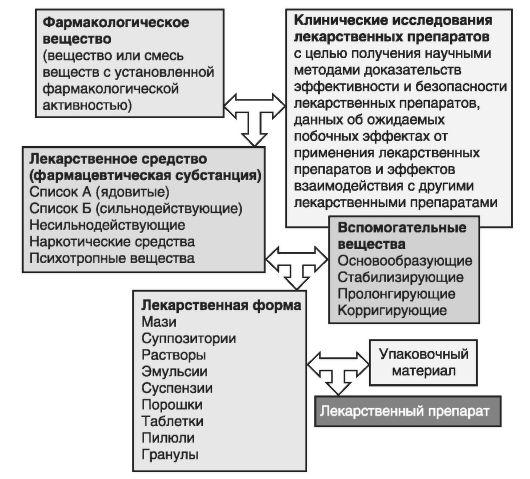 Схема 1.1.