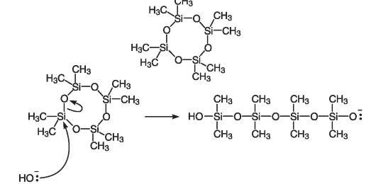 и механизм полимеризации