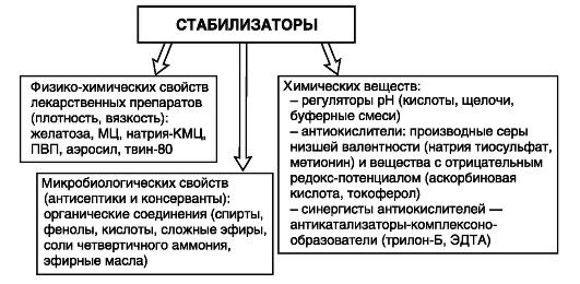 Схема 5.3.
