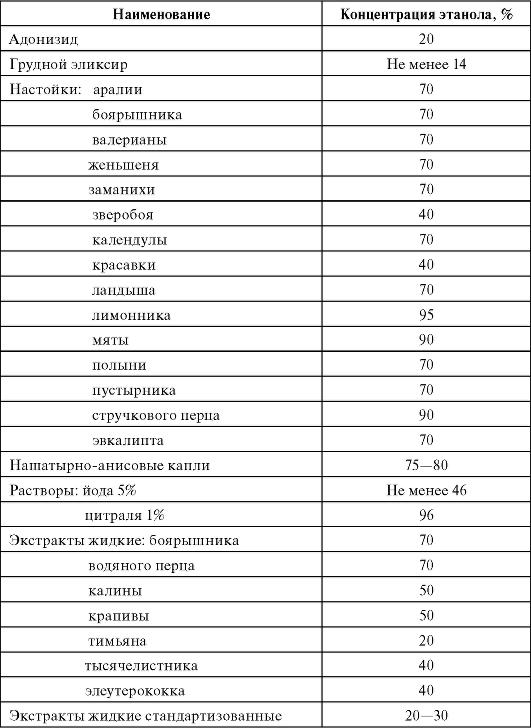 Аптечная Этикетка Наружное Образец - фото 8
