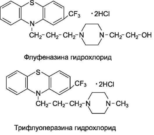 Флуфеназин инструкция по применению