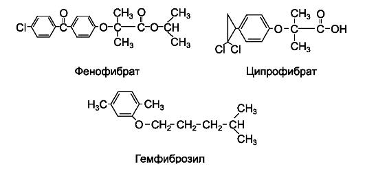 фибраты статины препараты