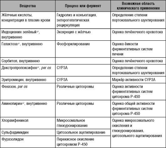 ГЛАВА 10 ОСОБЕННОСТИ