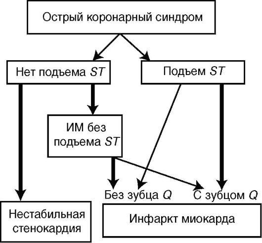 Схема 1.6.