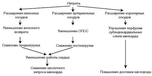 Схема 1.2.
