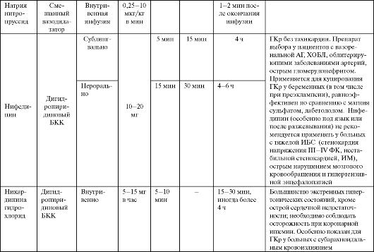 Лечение фиброзно-кистозной мастопатии.  APTEKINS.RU