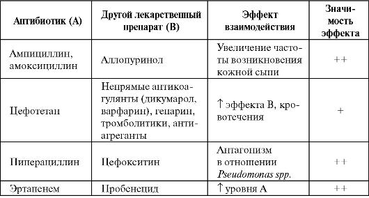 Синерцид инструкция по применению