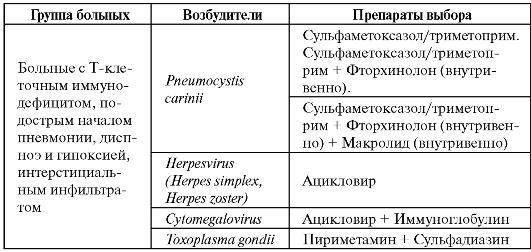 оксазолидиноны препараты