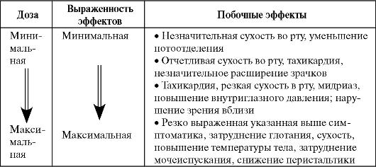 Биогастрон Инструкция По Применению Цена - фото 6