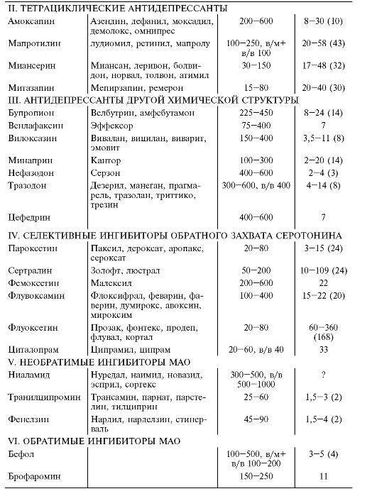 Хлордиазепоксид