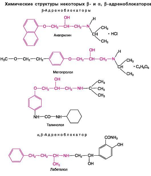 анаприлин больным сахарным