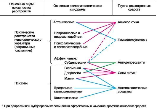Схема 11.1.