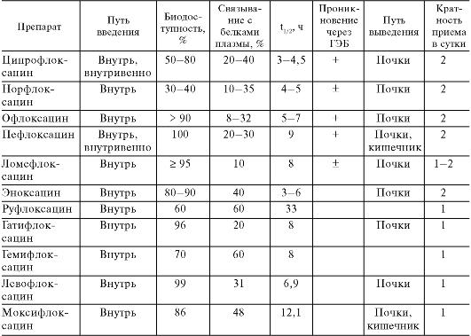 amoxicillin trihydrate clavulanate potassium for dogs