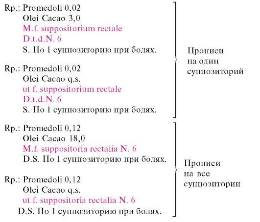 рецепт на латыни парацетамол