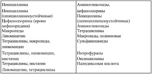 эффекту (схема)