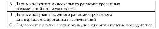 классы статинов