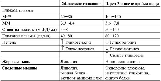 Антихолинергические препараты для лечения ринита
