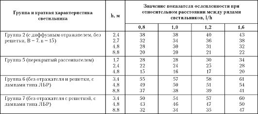 типа ЛБ-40 (ЛБЦТ 40)