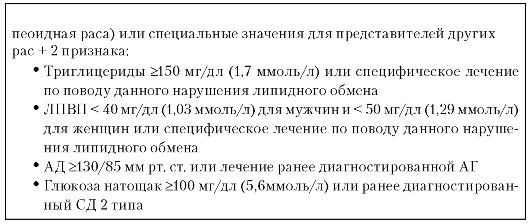 работа врачом диетологом в красноярске