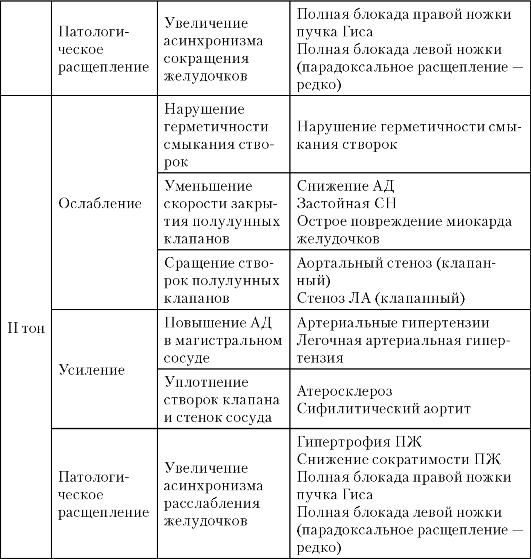 Атрофия зрительного нерва при гипертонии