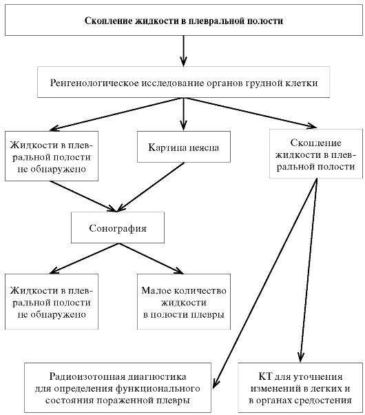 Таблица 6.