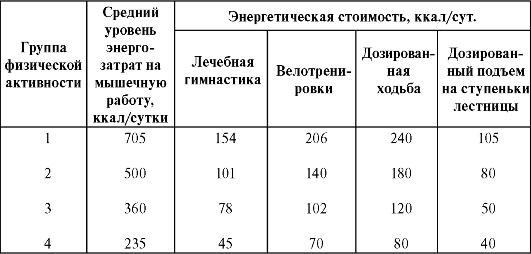1 ккал=4,1868 кДж