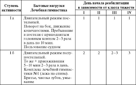 Продолжение таблицы 4.3