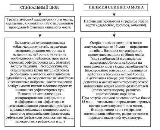 Схема 5.5.