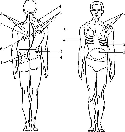 массаж стоп и мышц голени.
