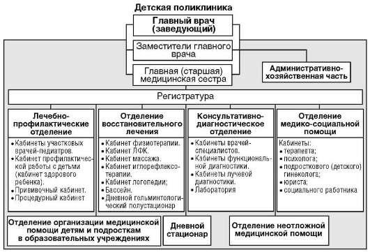 Должностная Инструкция Санитарки Медпункта.Doc