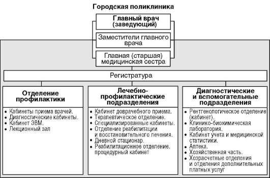 Отзывы врачах роддомов санкт петербурга