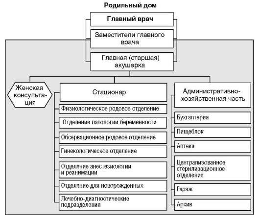Особенности работы среднего медицинского персонала в приемном покое лом черного металла цена в Тропарево