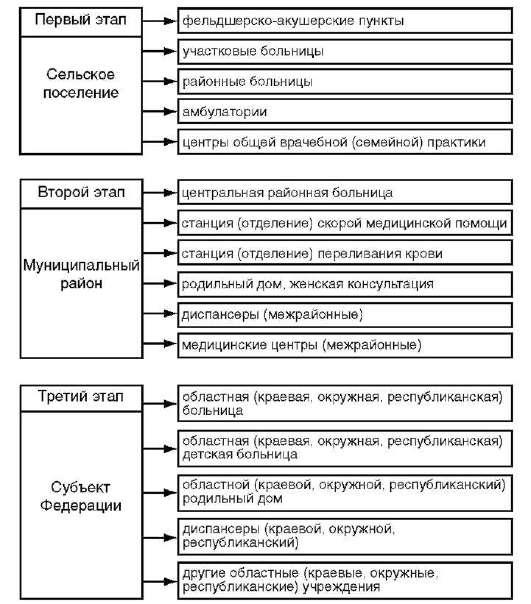 Городская поликлиника пушкино запись