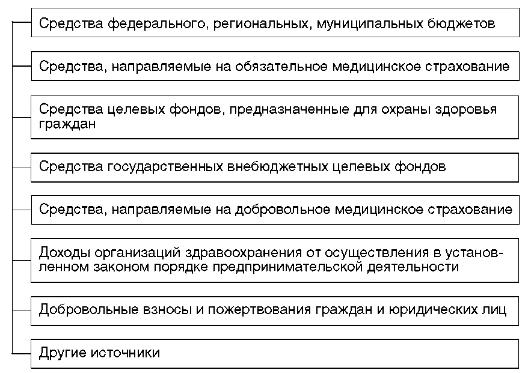 типовые должностные инструкции в здравоохранении - фото 4