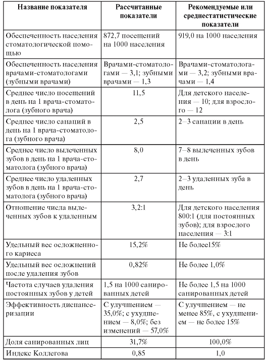 анкета пациента образец в стоматологии - фото 8