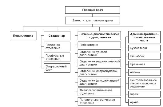 Медицинский центр в калининском районе санкт петербурга