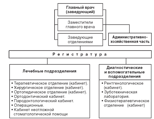 График работы стоматологии ...: pictures11.ru/grafik-raboty-stomatologii.html