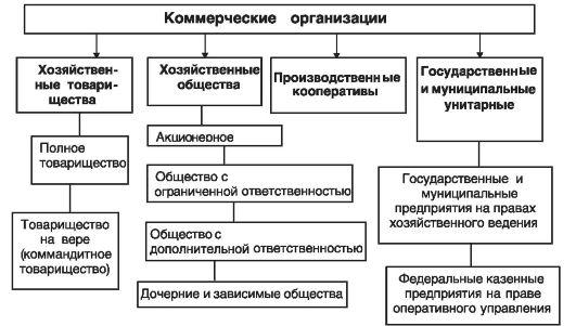 как повысить потенцию народными средствами Смоленская область