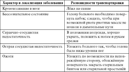Таблица 2-1.