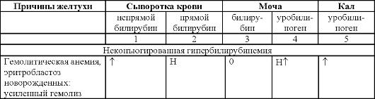 Медь суточный анализ мочи значения Медицинское заключение о состоянии здоровья Угрешская