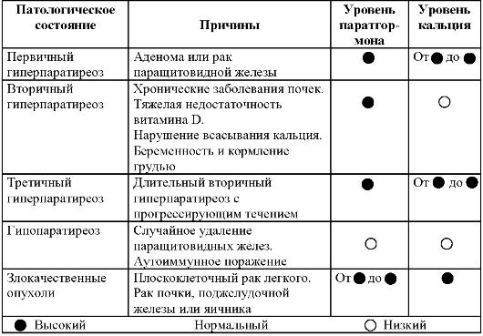 Анализ крови антдиуретический гормон медицинская справка нового образца 133 о