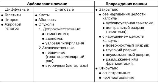 Расшифровка анализов гепатит в с