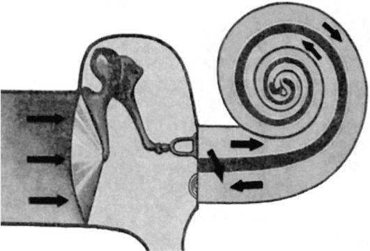 Схема передачи звуковых