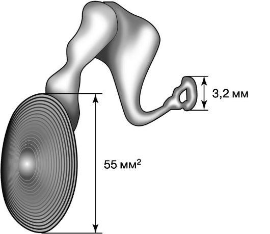 на увеличение силы звука