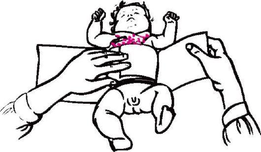 Как сделать компресс на грудную клетку ребенку