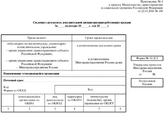 Купить больничный лист в Москве Гольяново официально задним