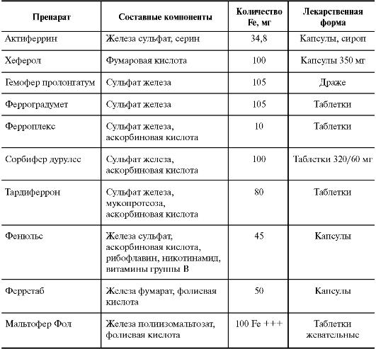 Народні засоби лікування грибка на ногах