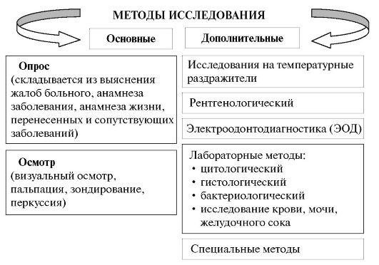Схема 5.2