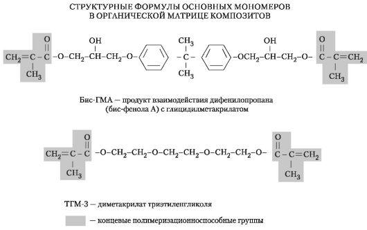 Схема 25.2.