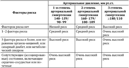 gipertonicheskaya-bolezn-propedevtika